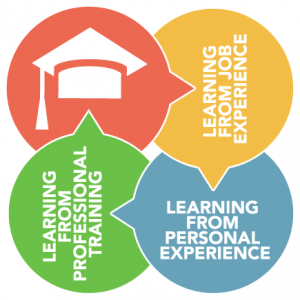 Credit for Prior Learning logo