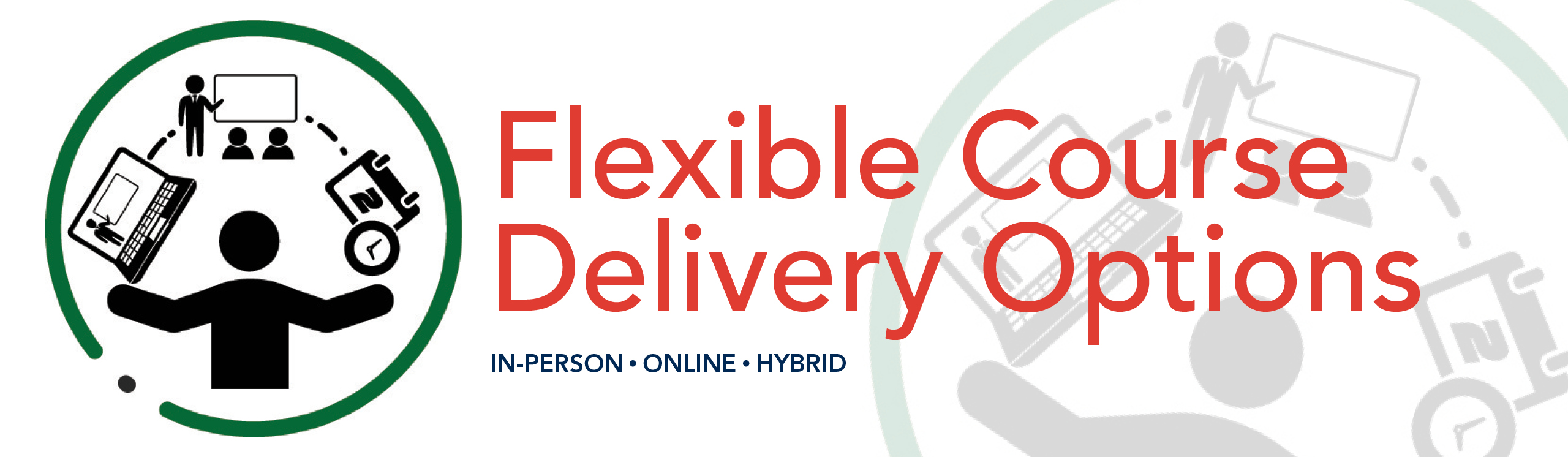 Course Delivery Formats